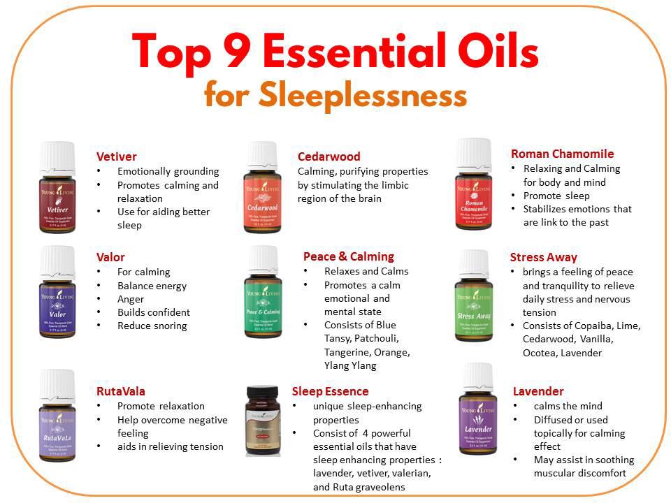 Sleep Oils2