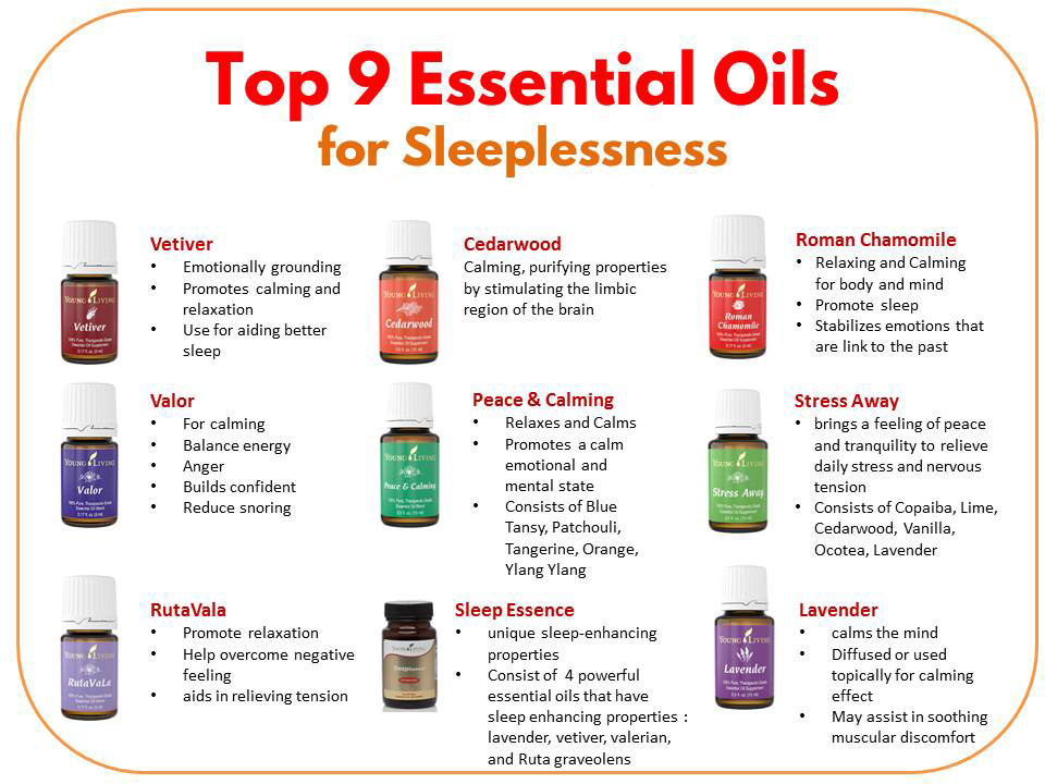 Sleep Oils2